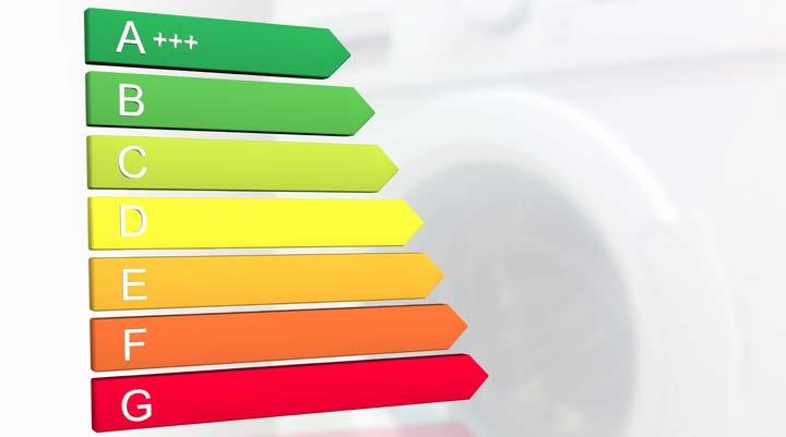 energielabel wasmachine