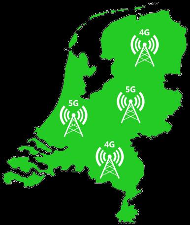 KPN netwerkinfo